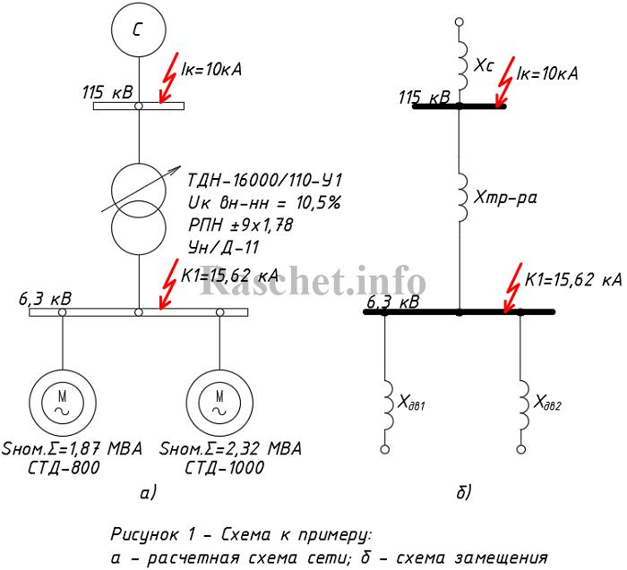 Рис.1 - Расчетная схема и схема замещения