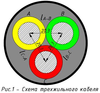 Рис.1 - Схема трехжильного кабеля