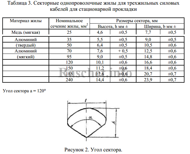 Таблица 3 — Секторные однопроволочные жилы для трехжильных силовых кабелей для стационарной прокладки
