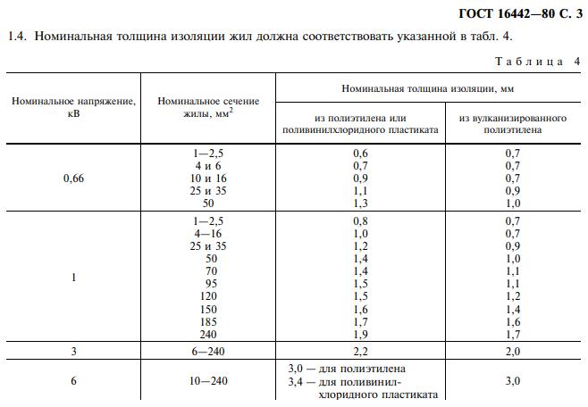 Таблица 4 - Толщина изоляции жил поливинилхлоридного пластиката согласно ГОСТ 16442-80