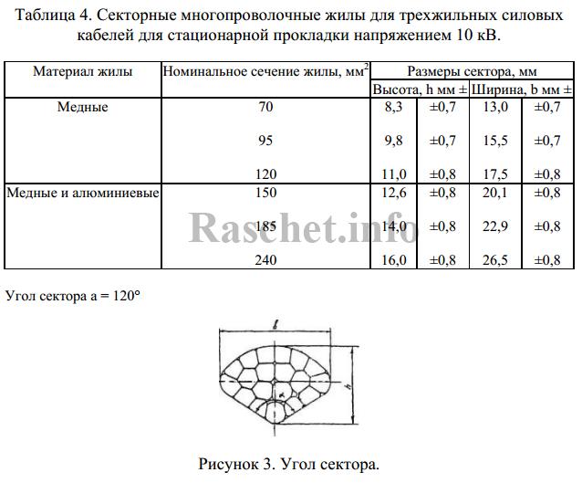 Таблица 4 — Секторные многопроволочные жилы для трехжильных силовых кабелей для стационарной прокладки напряжением 10 кВ