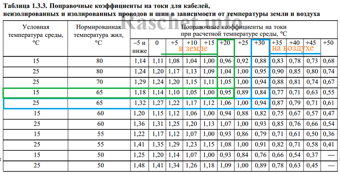 Определяем поправочный коэффициент (kср) учитывающий температуру среды