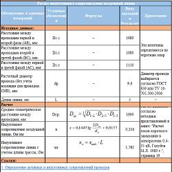 Расчет индуктивного сопротивления ВЛ в Excel
