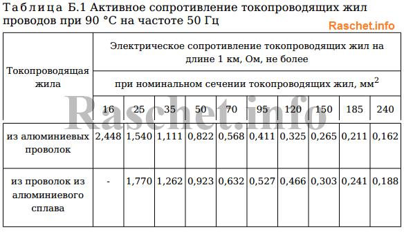 Таблица В1 - Активное сопротивление токопроводящих жил проводов СИП-1, СИП-2, СИП-4