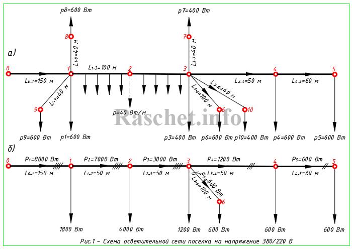 Рис.1 - Схема осветительной сети поселка на напряжение 380/220 В