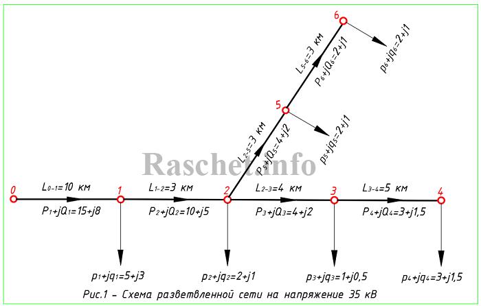 Рис.1 - Схема разветвленной сети на напряжение 35 кВ