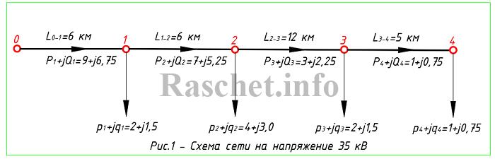 Схема сети на напряжение 35 кВ