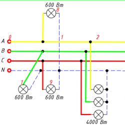 Расчет осветительной сети 380/220 В по потере напряжения