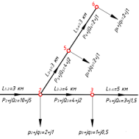 Пример выбора сечения проводов для разветвленной сети 35 кВ
