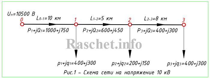 Рис.1 - Схема сети на напряжение 10 кВ