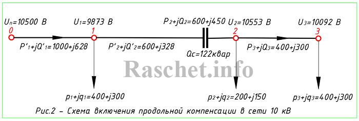 Рис.2 - Схема включения продольной компенсации в сети 10 кВ
