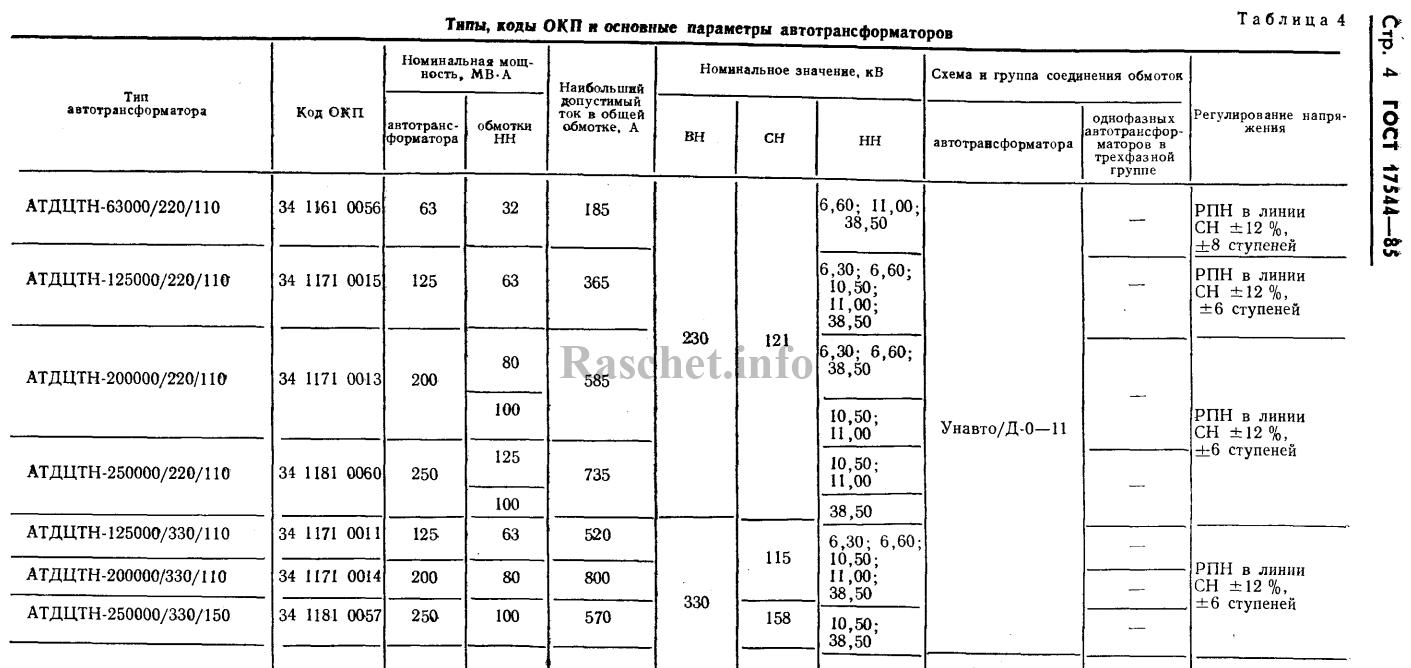 ГОСТ 17544-85 таблица 4