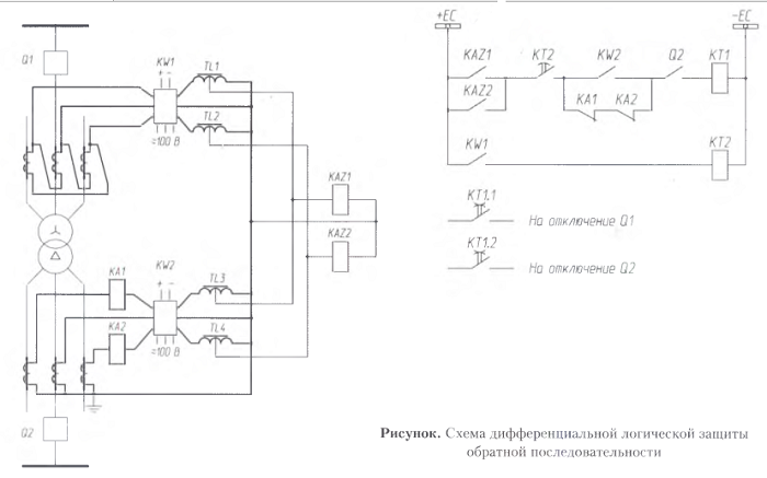 Схема дифференциальной логической защиты обратной последовательности трансформатора