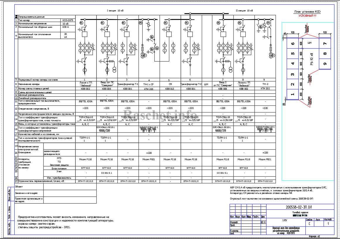 Опросный лист для изготовления распределительного устройства из камер КСО-207Э