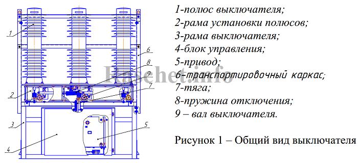 Общий вид выключателя ВВН-СЭЩ-Э-35