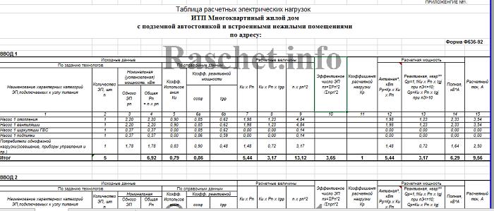 Расчет электрических нагрузок ИТП по форме Ф636-92