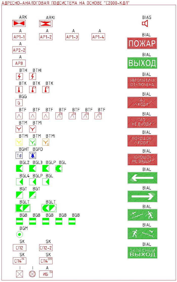 Адресно-аналоговая подсистема на основе С2000-КДЛ
