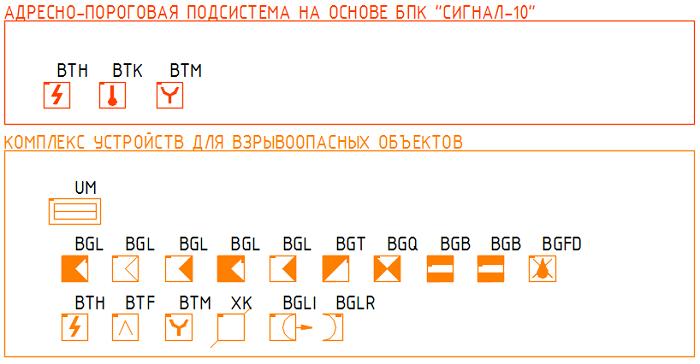 Адресно-пороговая подсистема на основе БПК Сигнал-10 и комплекс устройств для взрывоопасных объектов