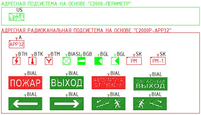 Адресная радиоканальная подсистема на основе С200Р-АРР32